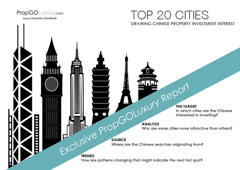 Top 20 Global Cities In Demand Among Chinese Buyers